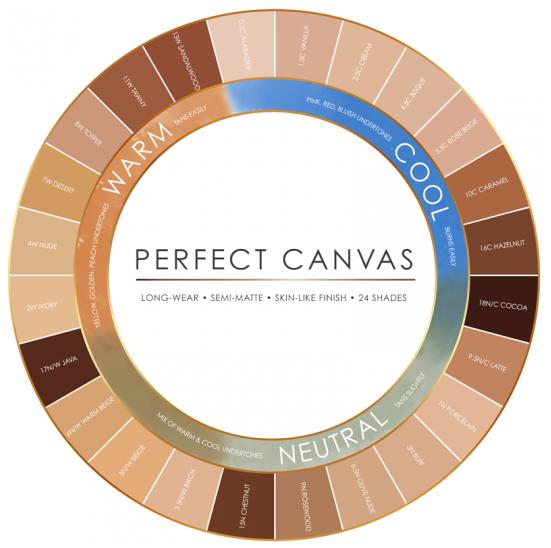 Bild von der Shade Range von der Temptu Perfect Canvas Foundation