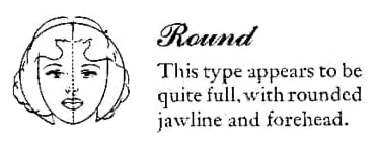 richtig konturieren runde Gesichtsform