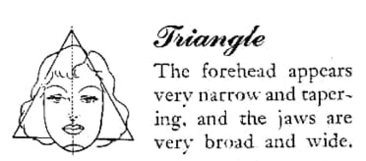 Richtig Konturieren: Dreieckige Gesichtsform